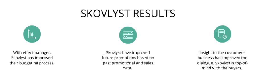 Skovlyst Customer Case RESULTS - Customer Say 906x250_1